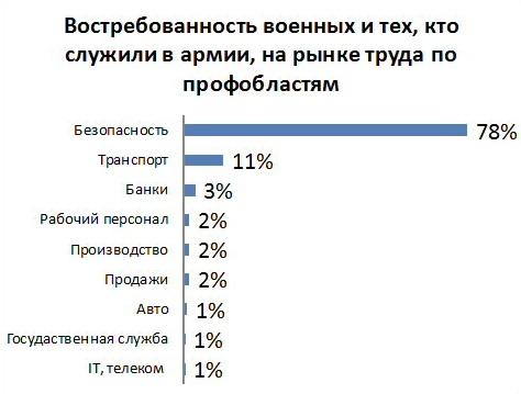 Инфографика - Сегодня.ua