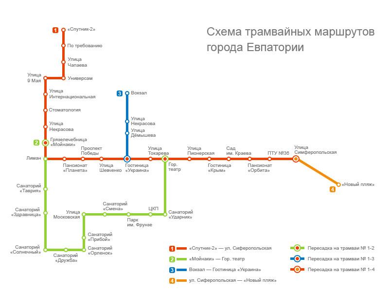 Есть и маршрутки, конечно, но обычно по городу пользуемся трамваями или пешком.  Трамвайные линии одноколейные, с...