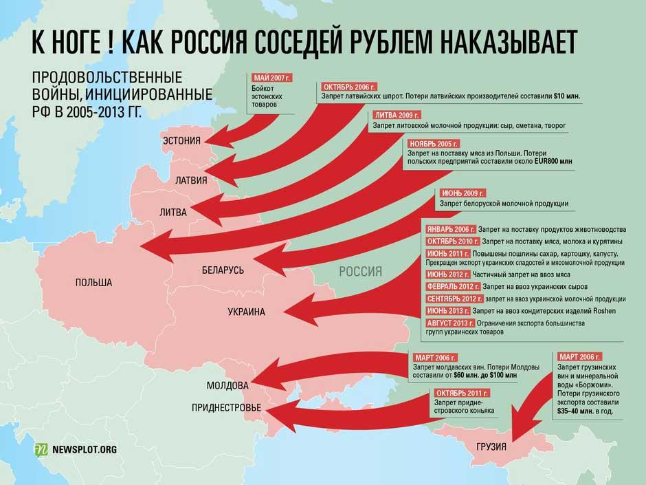 карта-россия-украина-торговые-войны