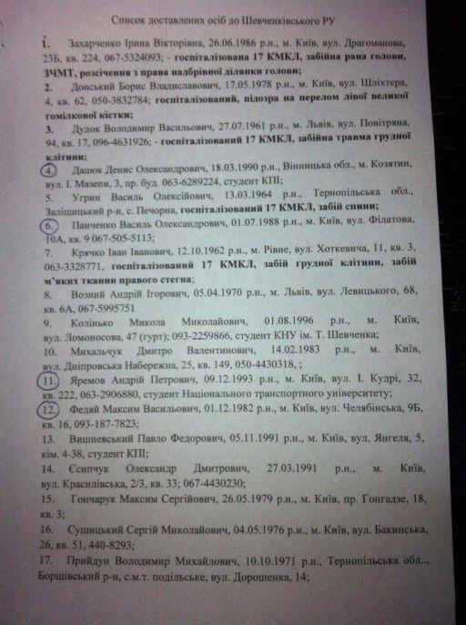 Списки задержанных